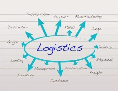 A Diploma in Logistics Operations