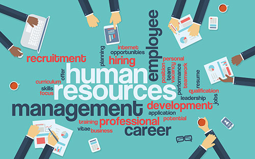 Management of Personnel & Human Resources Development